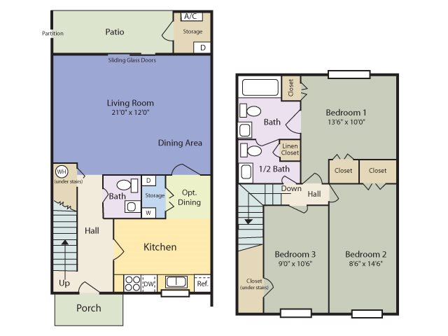 The Echo Townhome Floor Plan 5